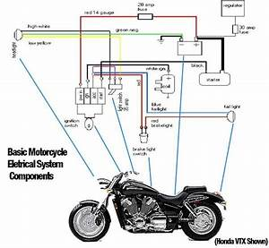 Basic Motorcycle Diagram