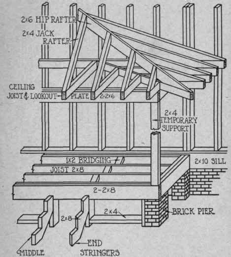 marvelous porch roof framing  porch roof framing details
