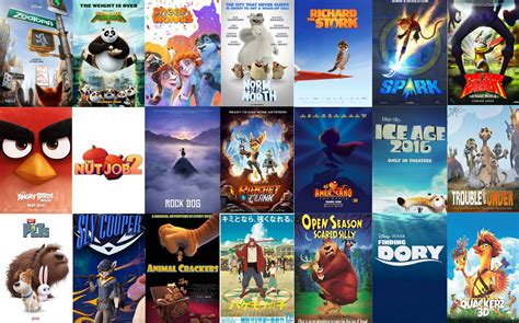 All Furrycartoon Animal Themed Films Coming Out In 2019