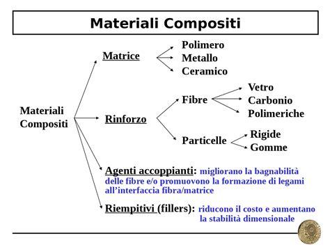 dispense scienza delle costruzioni cap12 materiali compositi docsity
