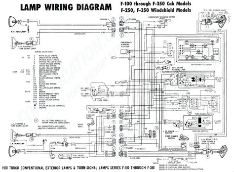 2005 Dodge Durango Wiring Diagram by 2005 Dodge Ram 1500 4 7 Engine Diagram Downloaddescargar