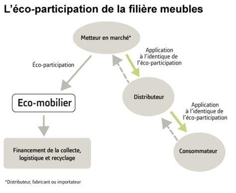 eco mobilier la nouvelle filiere recyclage des meubles