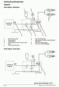 Linde Fork Lift Truck Expert 2014 Service Manual Download