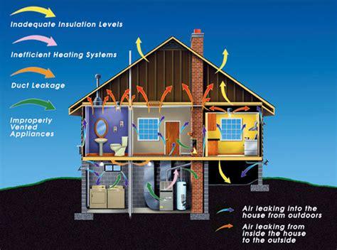 rebate california energy consultant service