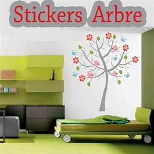 Stickers Arbre Photo : stickers arbre potique with stickers arbre photo ~ Teatrodelosmanantiales.com Idées de Décoration