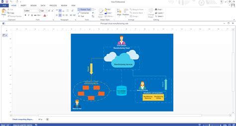 build cloud computing diagram principal cloud