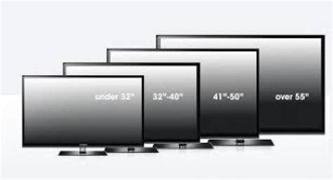Fernseher Größe? Beratung durch HEIMKINORAUM.