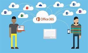 Office 365 PUREinfoTech