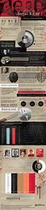 20 Informative Infographics On Brain - Infographics ...