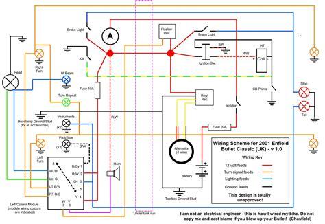 Royal Enfield Bullet Wiring Diagram