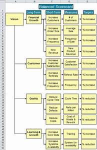 Balanced Scorecard Template Excel