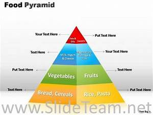 Balanced Diet Food Pyramid Diagram