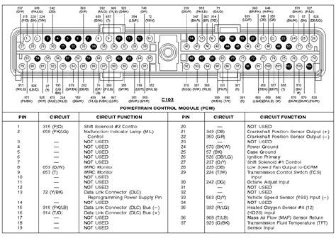 1996 Ford Explorer Pcm Wiring Diagram by 2002 Ford Mustang Fuse Box Auto Electrical Wiring Diagram