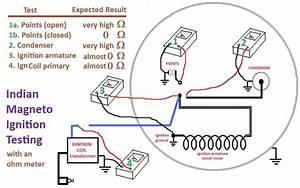 Electronic Cdi Box Repair 75  Success Rate