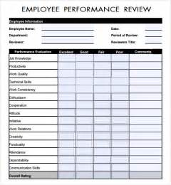 Employee Performance Review Template Best Business Template