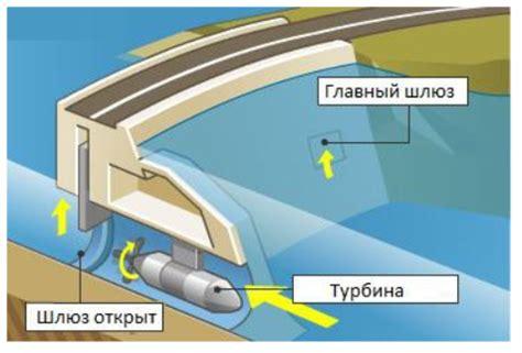 Приливная электростанция — википедия