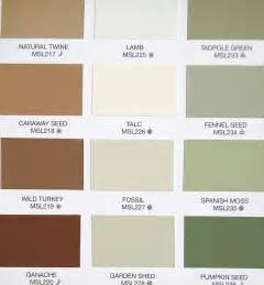 painting kitchen cabinets ideas images about paint colors for interior and exterior on