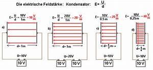 Energie Kondensator Berechnen : das elektrische feld des plattenkondensators ~ Themetempest.com Abrechnung
