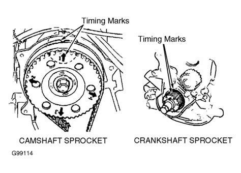Nissan Maxima Diagrama Cadena Del Tiempo Motor