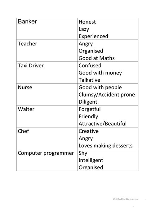 job interview role play cards worksheet free esl printable worksheets made by teachers