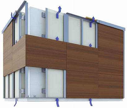 Ventilated Ventilation Innowood Facade Cladding System Systems
