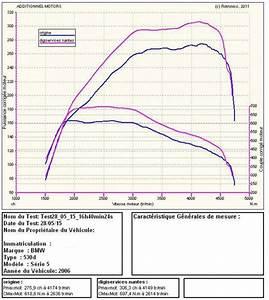 Reprogrammation Stage 2 : reprogrammation moteur bmw 530d stage 2 digiservices nantes ~ Maxctalentgroup.com Avis de Voitures