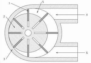 Rotary Vane Compressor Diagram