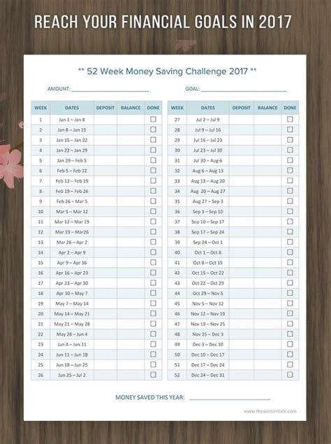 week money challenge    plan  save