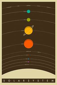 SOLAR SYSTEM POSTER - 24x36 VINTAGE CLASSIC ASTRONOMY ...