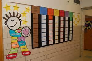 IB PYP Classroom Displays