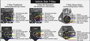 2003 F250 Trailer Wiring Diagram  U2013 Vivresaville Com