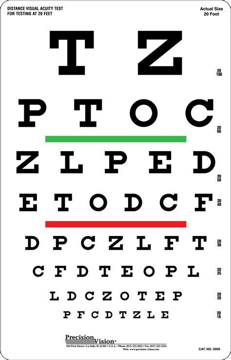 snellen eye test charts interpretation precision vision