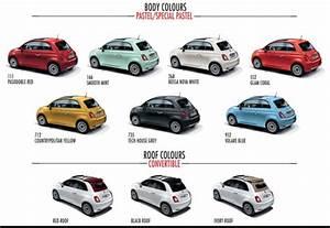 Fiat 500 Mint : fiat 500 smooth mint green touch up paint 30ml bodyshop quality ebay ~ Medecine-chirurgie-esthetiques.com Avis de Voitures