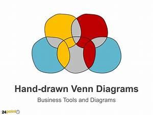 Hand-drawn Venn Diagrams