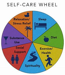 Self-care In The New Year