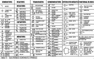Ford Wiring Diagram Legend