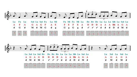 Havana Ukulele Chord Chart | Mungfali