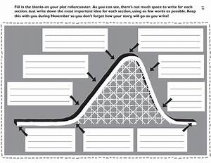 Plot Rollercoaster Worksheet For 5th