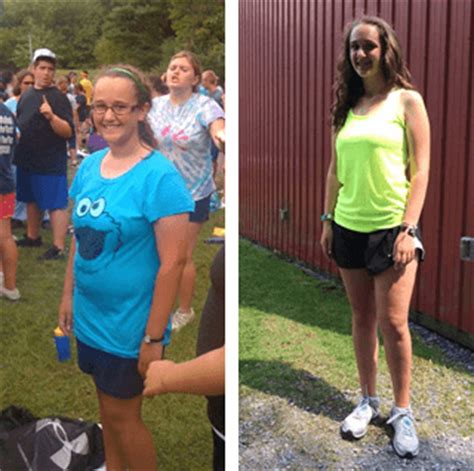 Summer Weight Loss Camps In Michigan