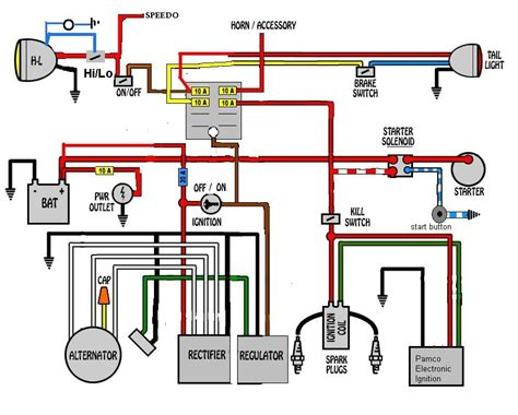 Motorcycle Scooter Wiring Diagram by Xs650 Wiring Diagram Motorcycle Wiring Diagrams