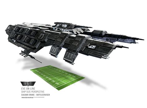 Eve Online Ships, Compared To The Real World