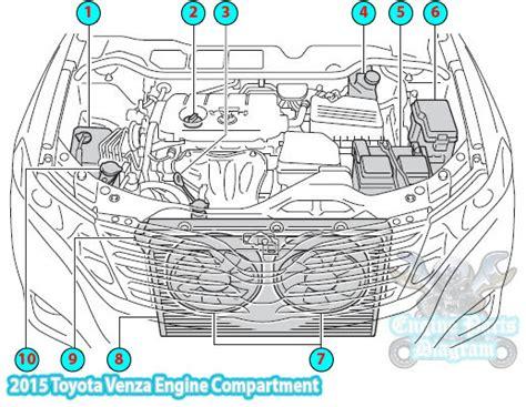 toyota venza engine compartment parts diagram ar fe