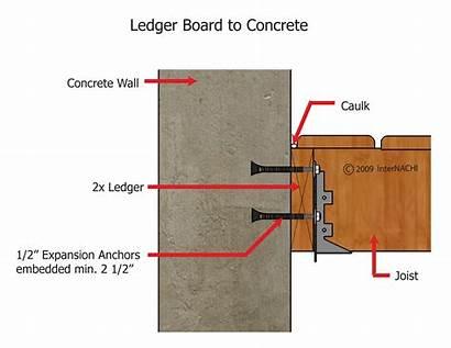 Ledger Concrete Board Decks Exterior Balconies