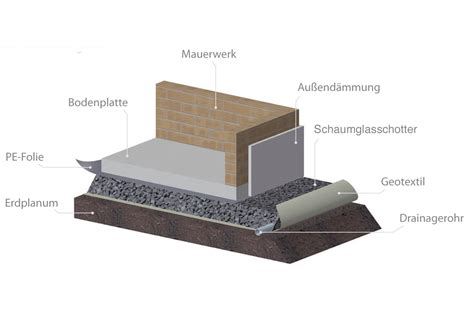 grundleitung unter bodenplatte bodenplatte auf schaumglasschotter d 228 mmstoffe boden