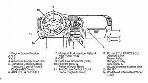 1998 Mitsubishi Mirage Ecm  I Have A Engine Code P0120 Throttle