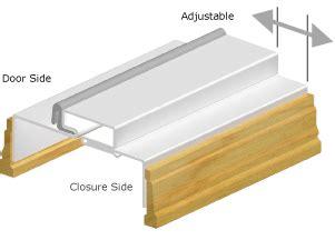 timely frames prefinished steel door frames products page