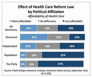 The 2011 American Values Survey | PRRI