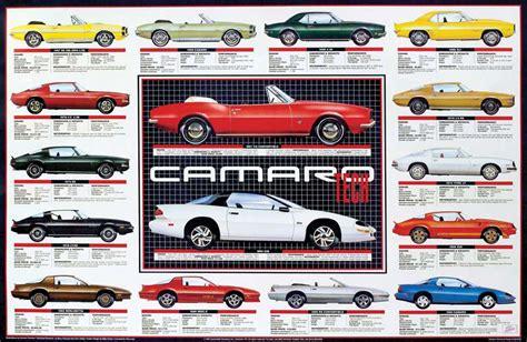 Camaro Year by Classic Days