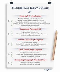 Five Paragraph Essay Writing Narrative Essay Format  Paragraph  Five Paragraph Essay Rainbow Writing Template Essay Writing On Customer  Service Science Fiction Essay Topics also Thesis In Essay  High School Persuasive Essay Examples