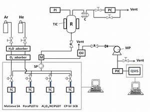 Schematic Of Connection Arrangement Between Reactor And